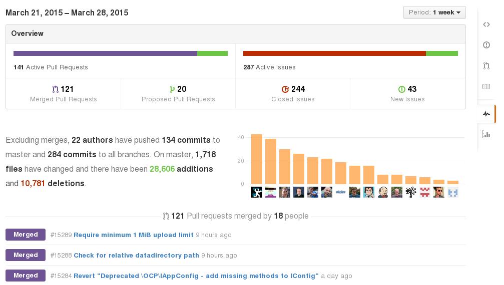 Nue Hackathon 2015 pulse