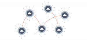 federated-cloud-sharing