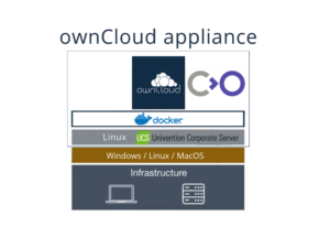 ownCloud appliance with collabora