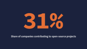 31 % of companies contribute to open-source projects