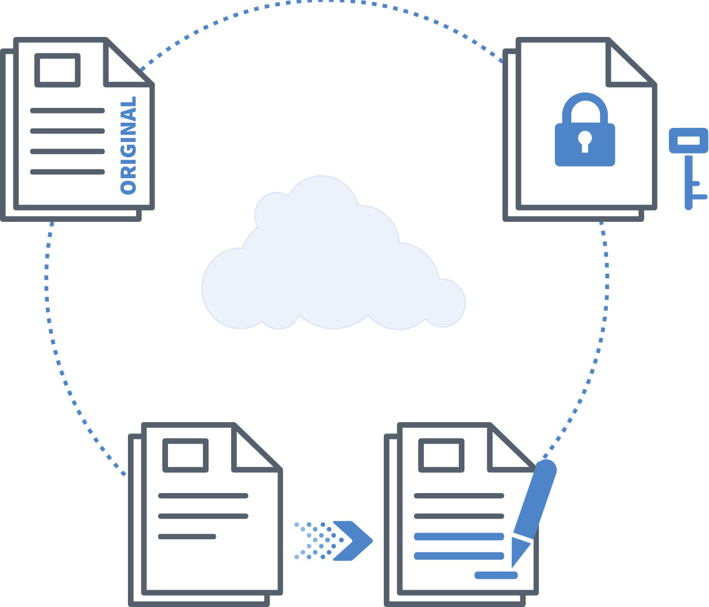 ownCloud provides measures for you to stay privacy compliant